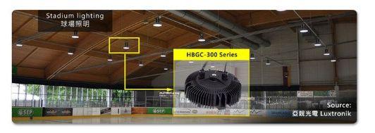 明纬推出供户外投射灯使用的300w恒功率电源工业电炉